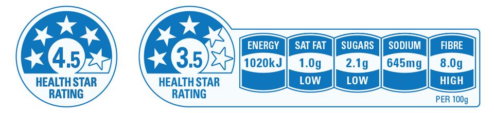 health-star-rating